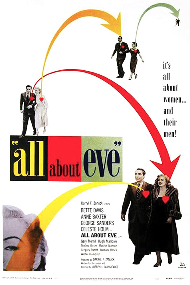All About Eve 1950